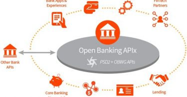Open Banking: AISP explained
